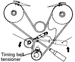 and turn the timing belt tensioner counterclockwise along the slot