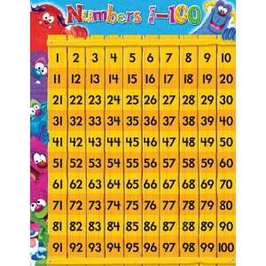Numbers 1   100 Furry Friends Chart: Office Products