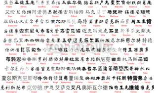Photo: vector chinese writing with english translation 1 © WONG SZE
